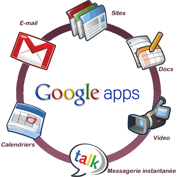 Gmail (messagerie d'entreprise), Sites, Docs (traitement de texte, tableur, présentations, NoSQL, formulaires), Video, Agenda (calendriers partagés), Talk (messagerie instantanée audio/vidéo), Groups (listes de diffusion), Marketplace. Applications incluses dans Google Apps for Business / Google Apps Premier / Google Apps Free / Google Apps for Education / Google Apps for Government / GoogleApps.